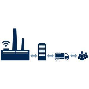 Für die @industrie40 ist die Vernetzung von Maschinen, Systemen und Produkte  ein essenzieller Bestandteil.Der effektive Informationsaustausch ermöglicht das.Wir setzen uns auch für die @industrie40 ein, indem wir Ihr Shopfloor Management #digitalisieren. https://buff.ly/2Wsexae