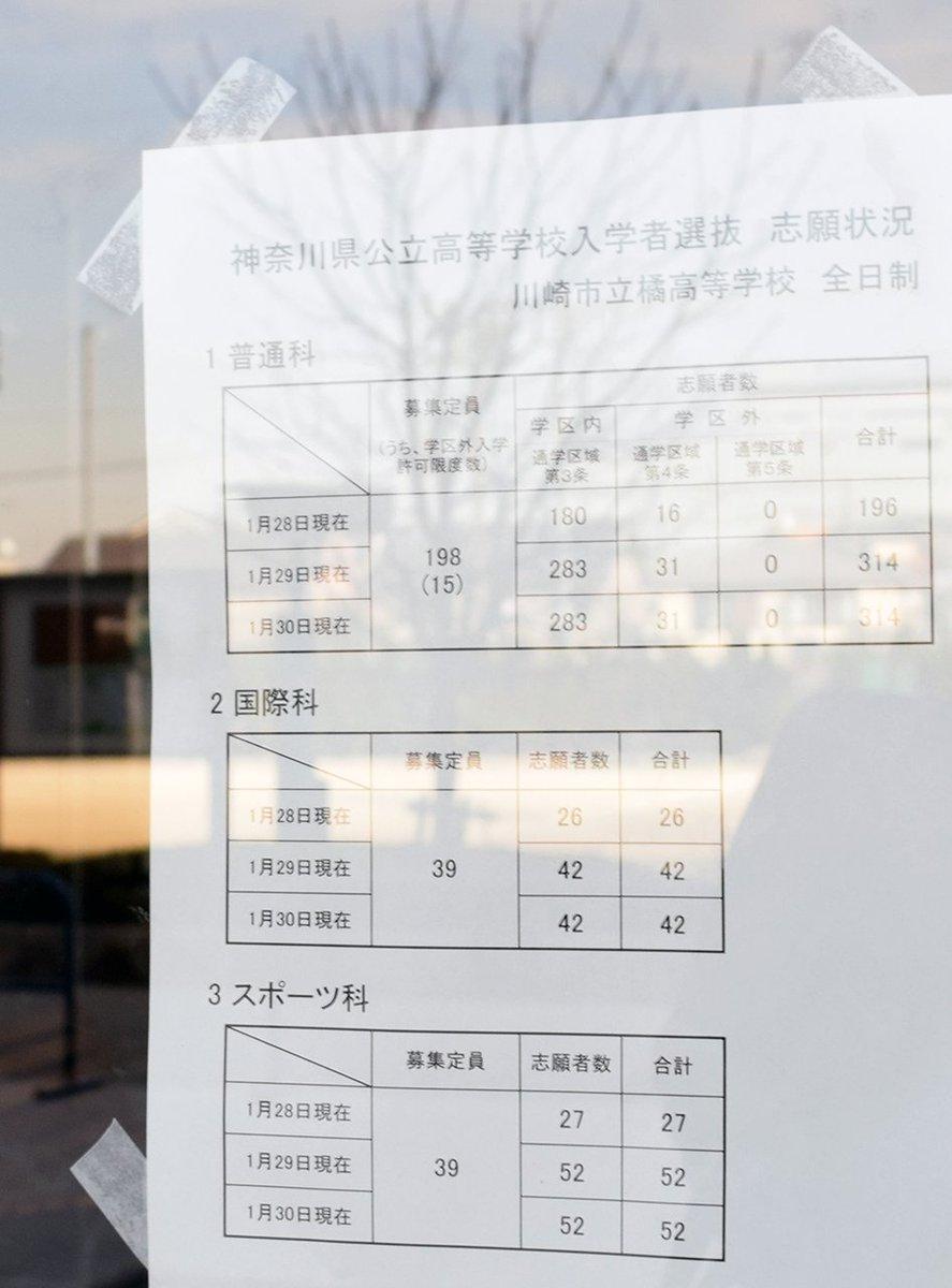 県 倍率 高校 静岡 公立