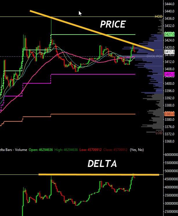 Trading Blog | Order Flow Forex