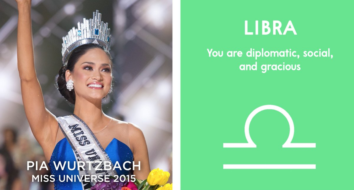 We want to know which Miss Universe you are according to your Zodiac sign. Who did you match with?  👀