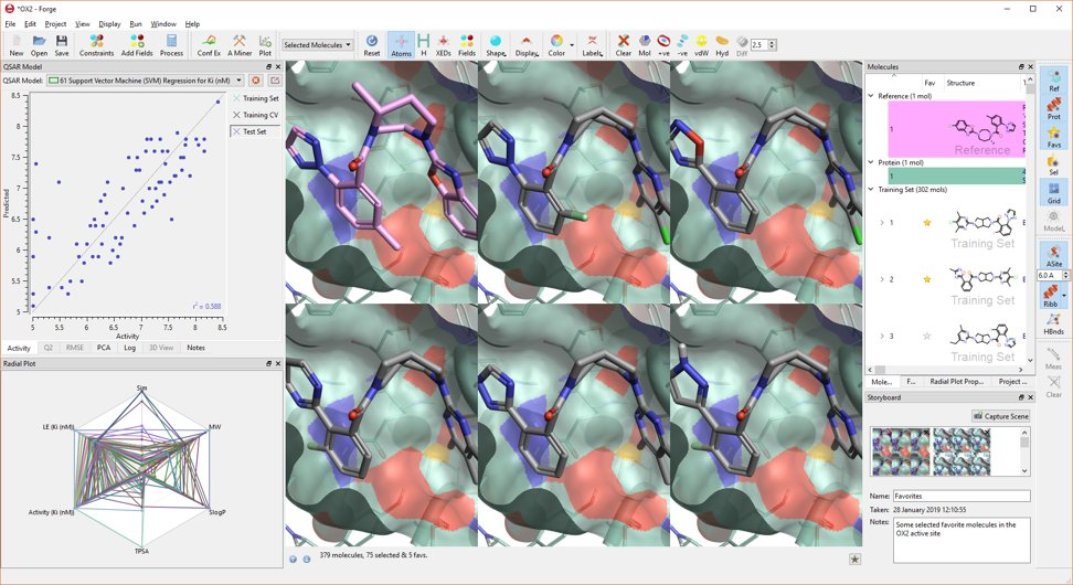 Forge V10.6 now released  Choose the molecules to make, and understand why you should make them  http://bit.ly/2RruOs1  #CompChem #CADD #MoleculeDesign #QSAR