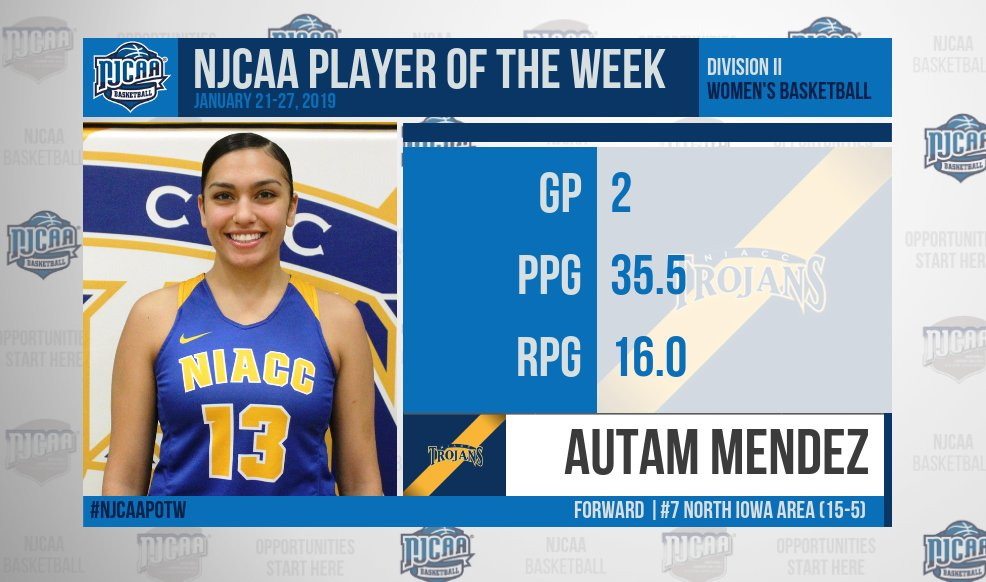 NJCAA Basketball NIACCTrojans NIACC Womens And ICCAC Sports