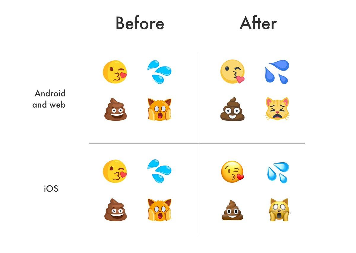 "Emojipedia 📙 ar Twitter: ""🗓 October 2017: Messenger's"