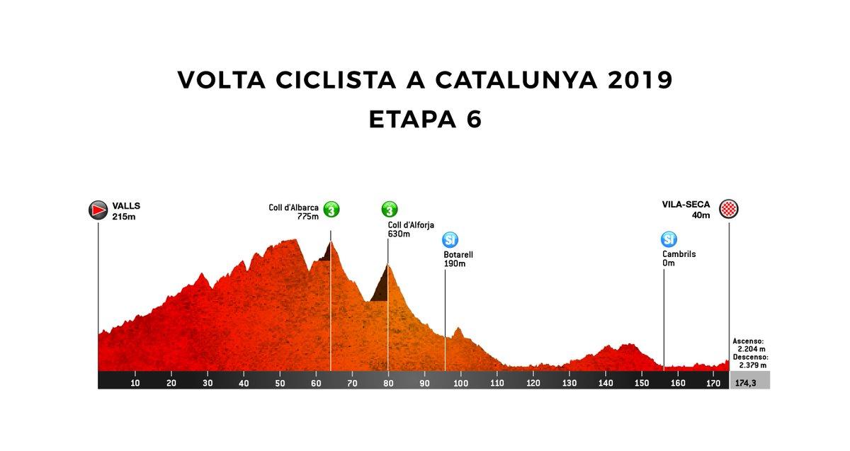 Volta Ciclista a Catalunya 2019 DyLa0hWWwAA2Wkv