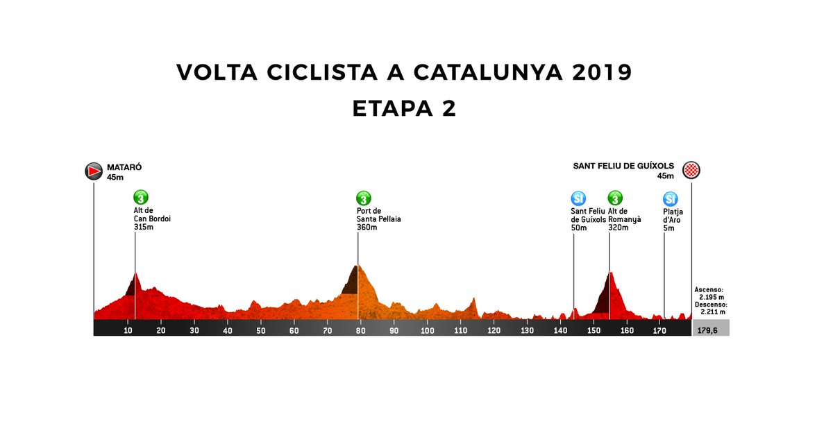 Volta Ciclista a Catalunya DyLaftsXcAElby8