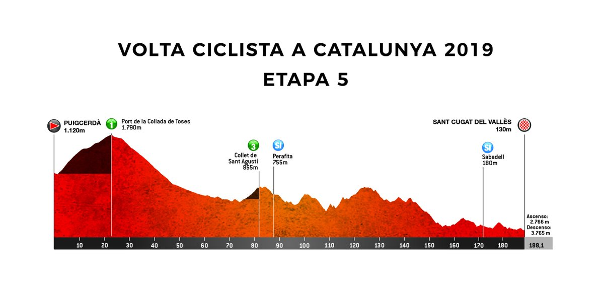 Volta Ciclista a Catalunya - Page 4 DyLavgIWwAAvzcn
