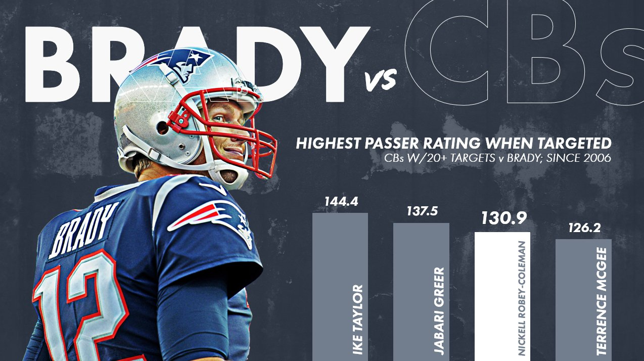 c1fc5bd827d Flipboard: Uniform-Related Trivia Bodes Well For Patriots In Super ...