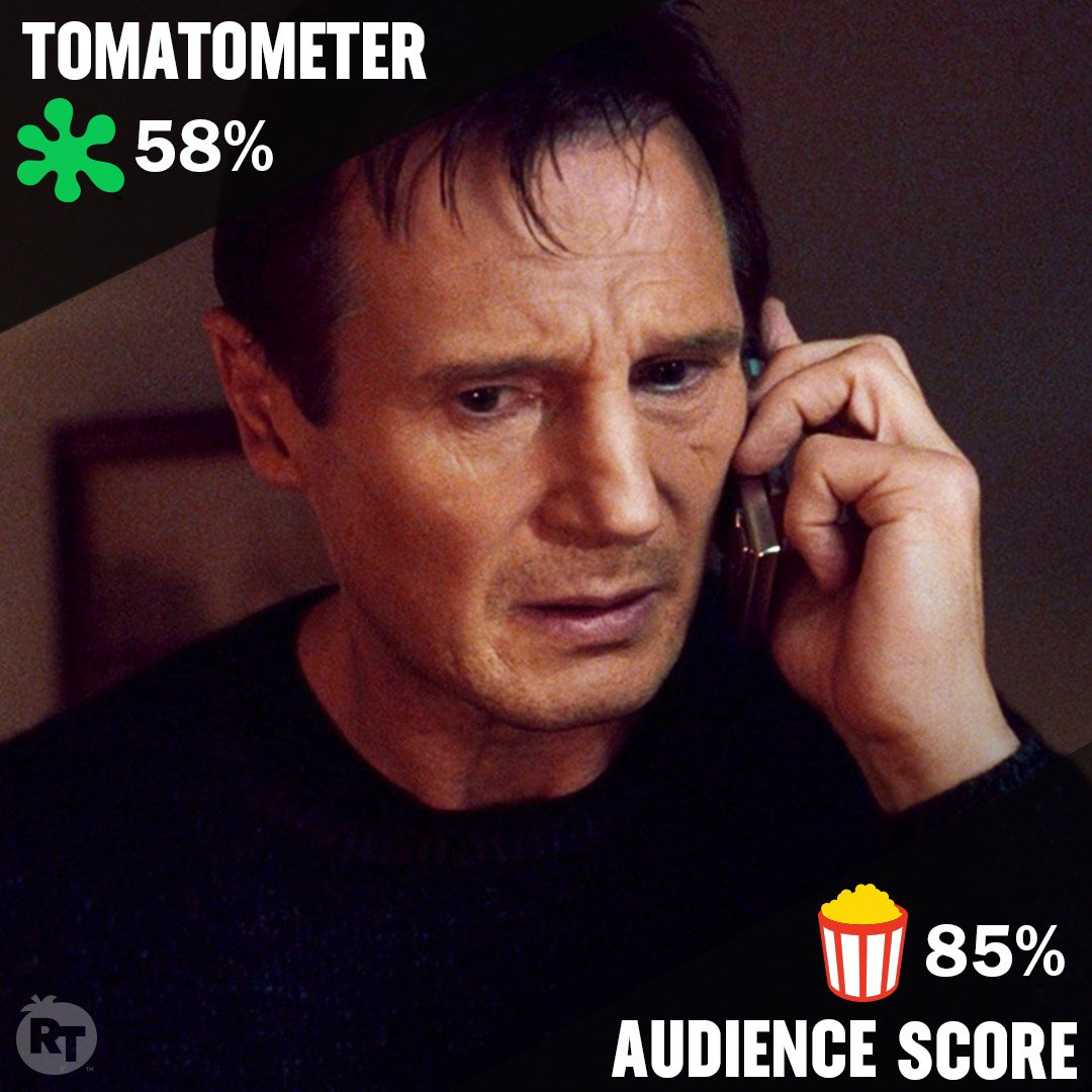 Which do you side with when it comes to Liam Neeson's #Taken - the #Tomatometer or the Audience Score?