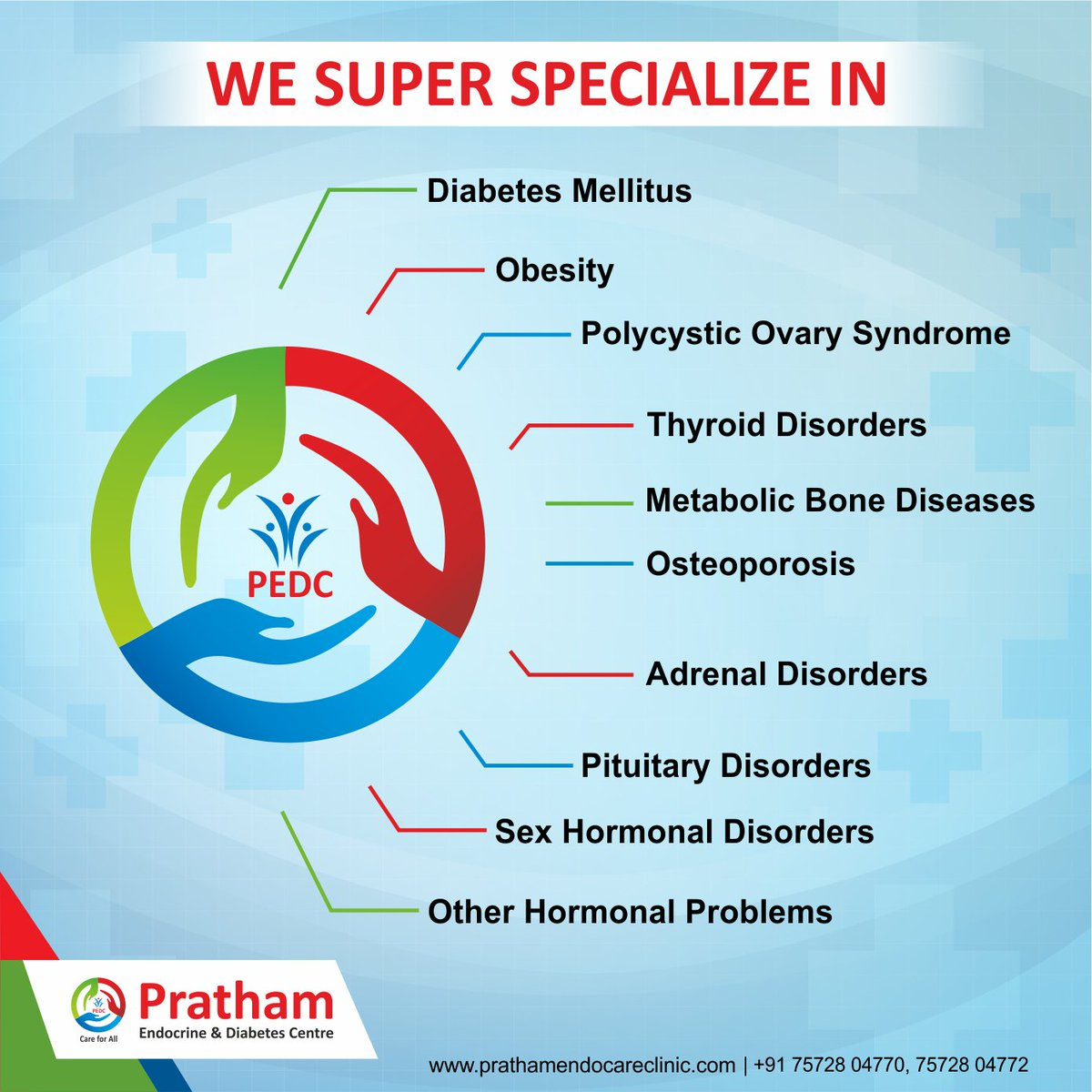 Pratham Endocrine & Diabetes Centre (@DrPradipDalwadi) | Twitter