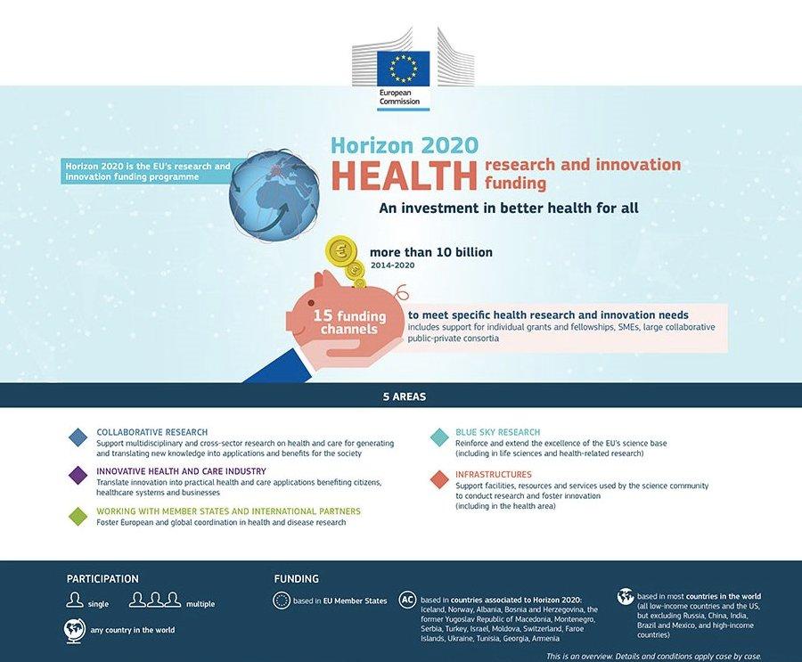 EUScience&Innovation🇪🇺 on Twitter: