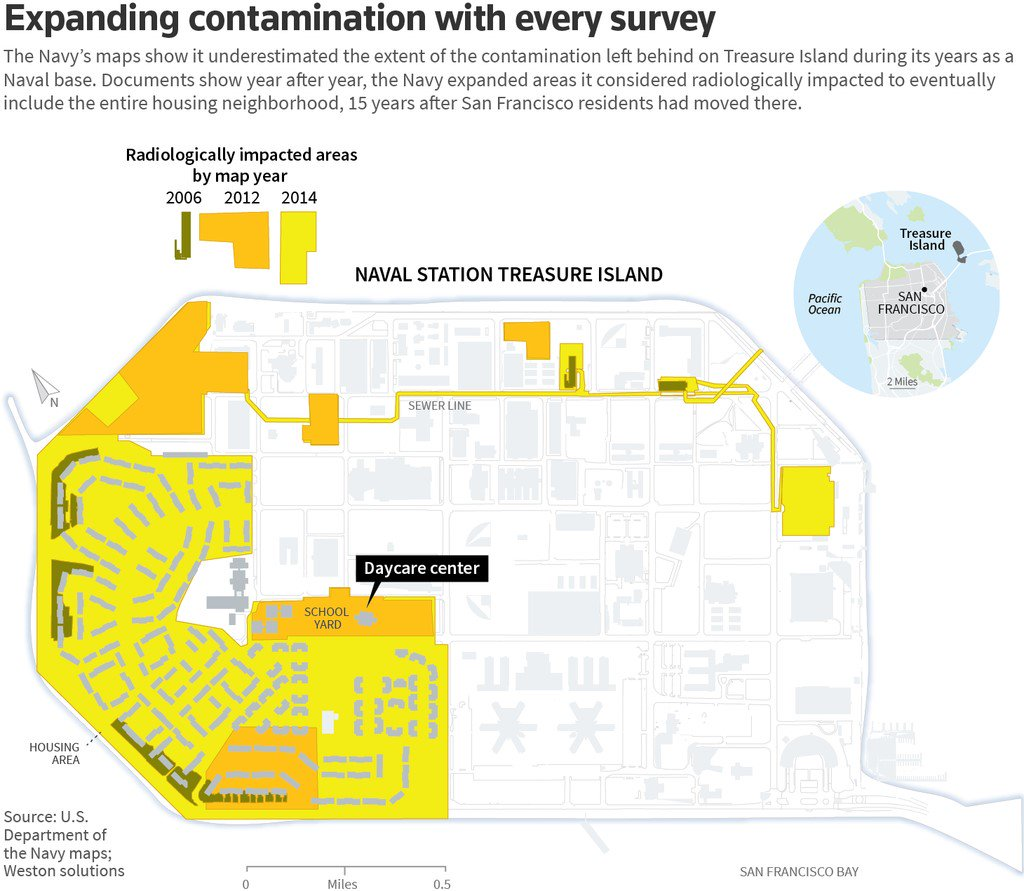 Radioactive contaminants are still turning up on San Francisco's Treasure Island more than two decades after a Naval base there shut. @Reuters examines what went wrong with the Navy's cleanup efforts https://reut.rs/2UvqutL
