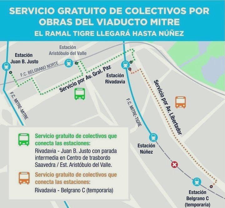 El tren Ramal Mitre que sale desde Retiro y finaliza en Tigre, está afectado por obras del viaducto. Es por ello que remplazará parte de su recorrido con Colectivos / Buses urbanos.