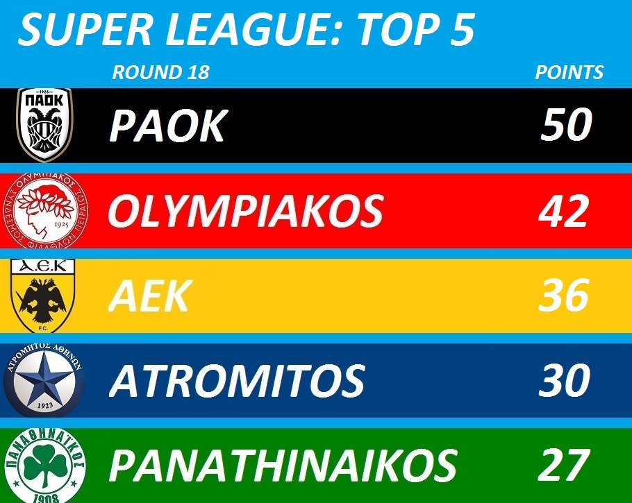 Paok. tweets and more enjoy... d5c233fa7cf