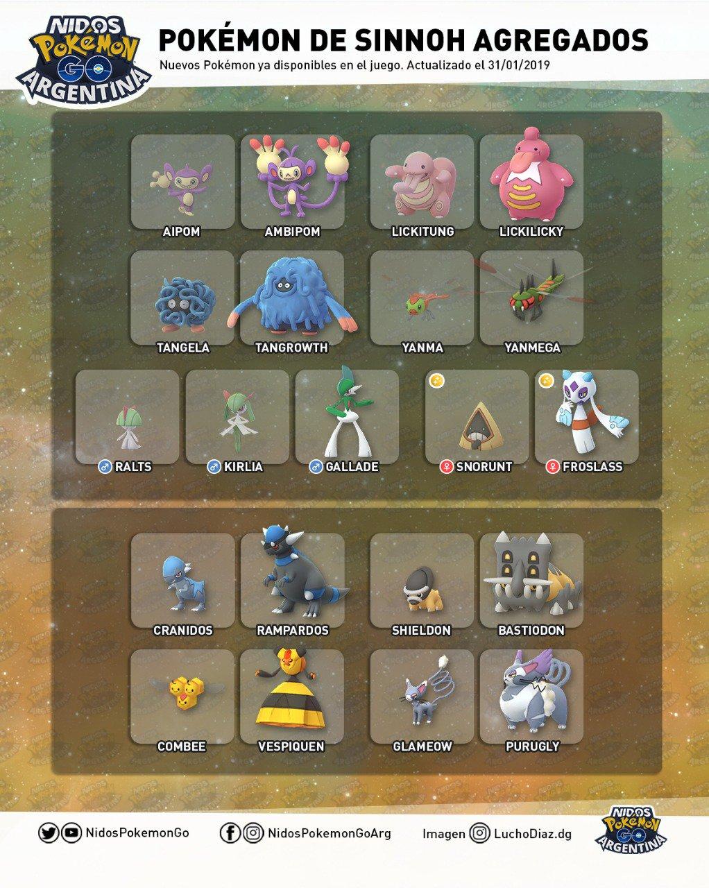 Imagen de las nuevas evoluciones y Pokémon de Sinnoh disponibles en Pokémon GO hecha por Nidos Pokémon GO Argentina