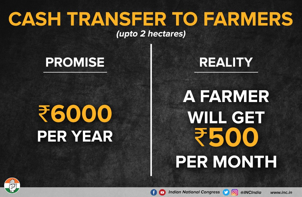 After having failed to deliver on any of the promises to farmers, Modi govt insults them once again with yet another jumla!  #Budget2019 #AakhriJumlaBudget