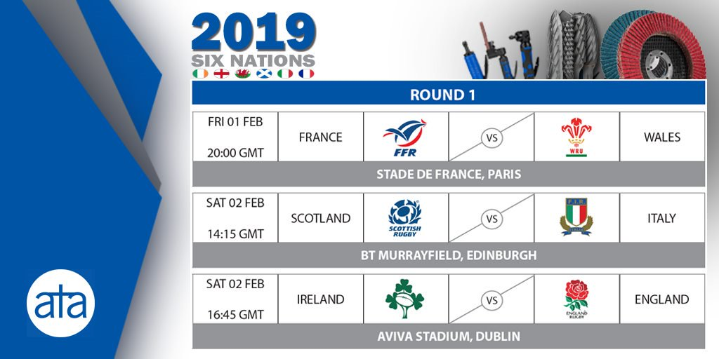 Six Nations Odds 2021