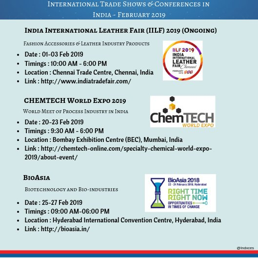 List Of Chemical Industry In India
