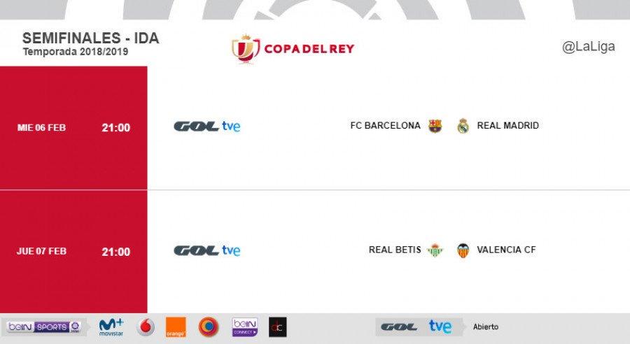 Copa del Rey - 2018/2019 - Final 25 de mayo 2019 - Página 8 DyUvg8OXcAAHW8A