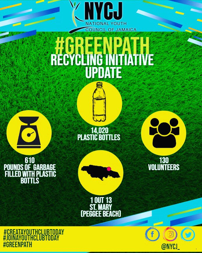 Hashtag greenpath na Twitteru
