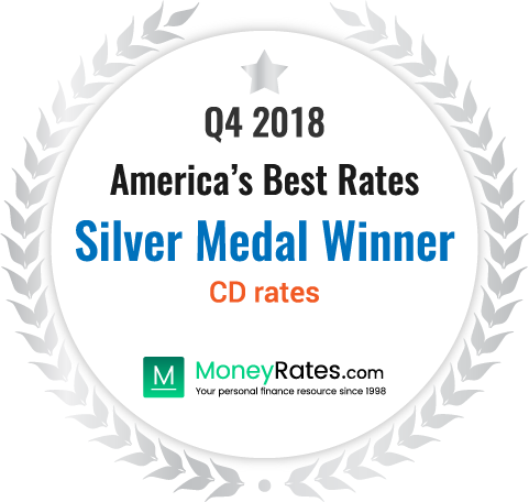Congratulations To Tiaa Direct On Winning A Silver Medal In The Moneyrates Americasbestrates Survey Awarded For Third Highest 1 Year Cd Rate Q4
