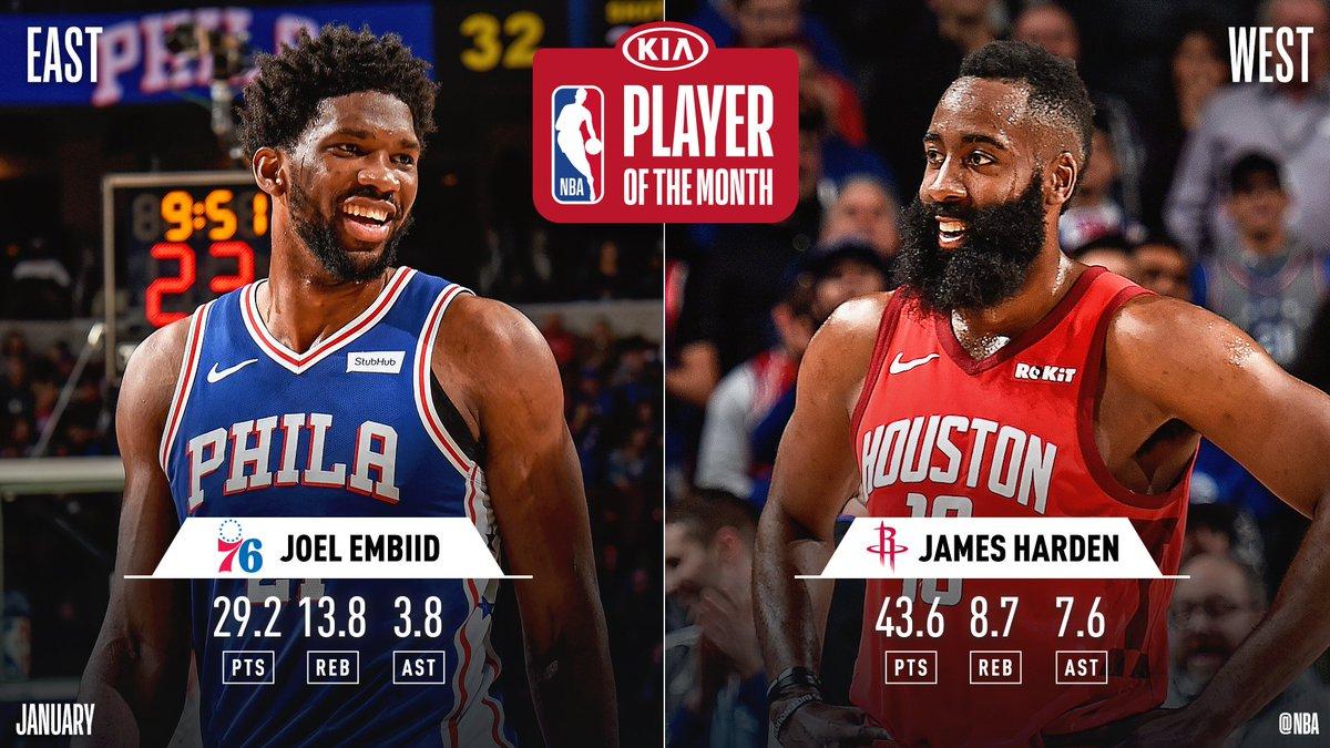 НБА январь