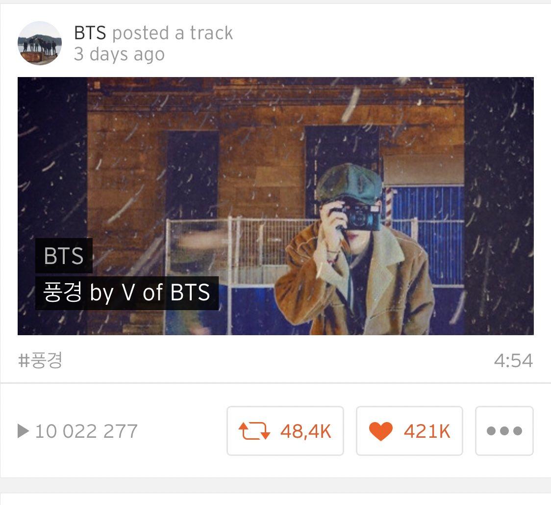 풍경 by #Taehyung has surpassed 10M streams on SoundCloud! #BTS