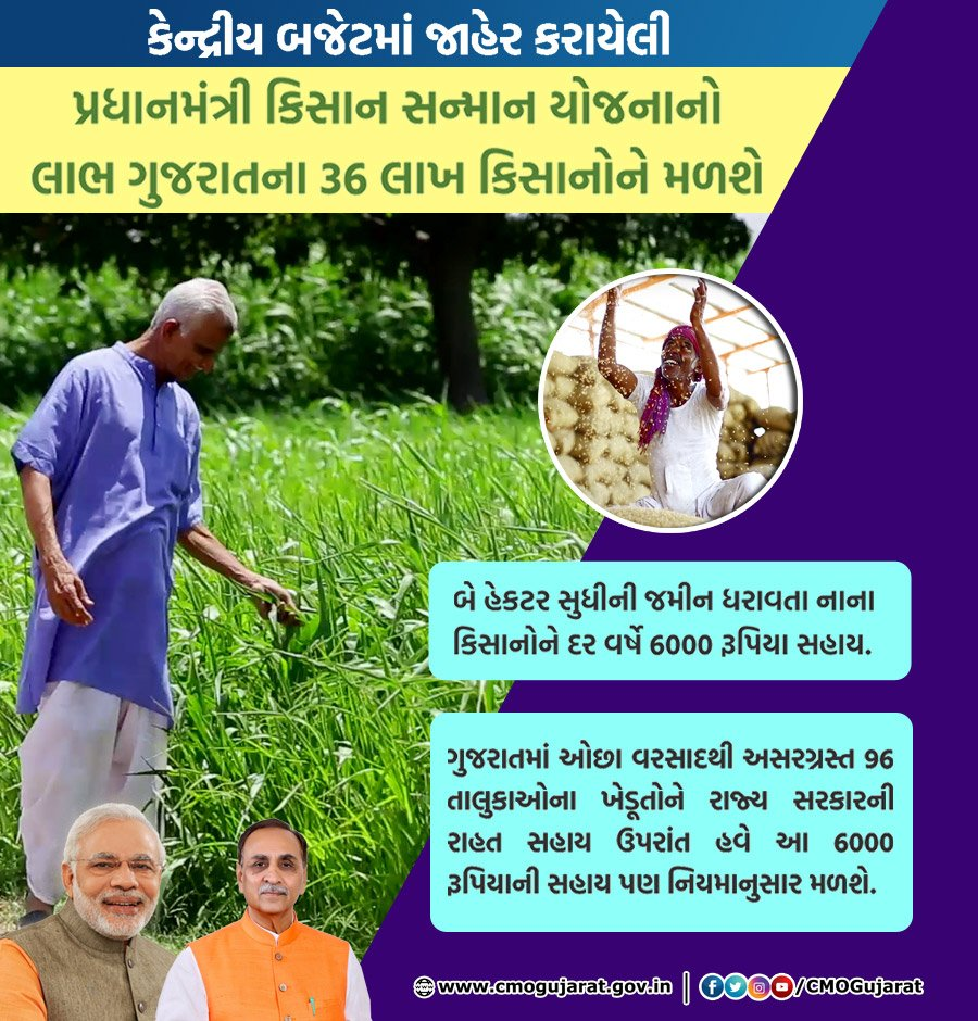 Bonanza for 36-lakh small and marginal farmers of Gujarat - Central Govt to give Rs.6000 per year to the farmers with land holdings of up to two hectares under Pradhan Mantri Kisan Samman Nidhi scheme announced in the Union Budget 2019 #PMKisanYojna #BudgetForNewIndia