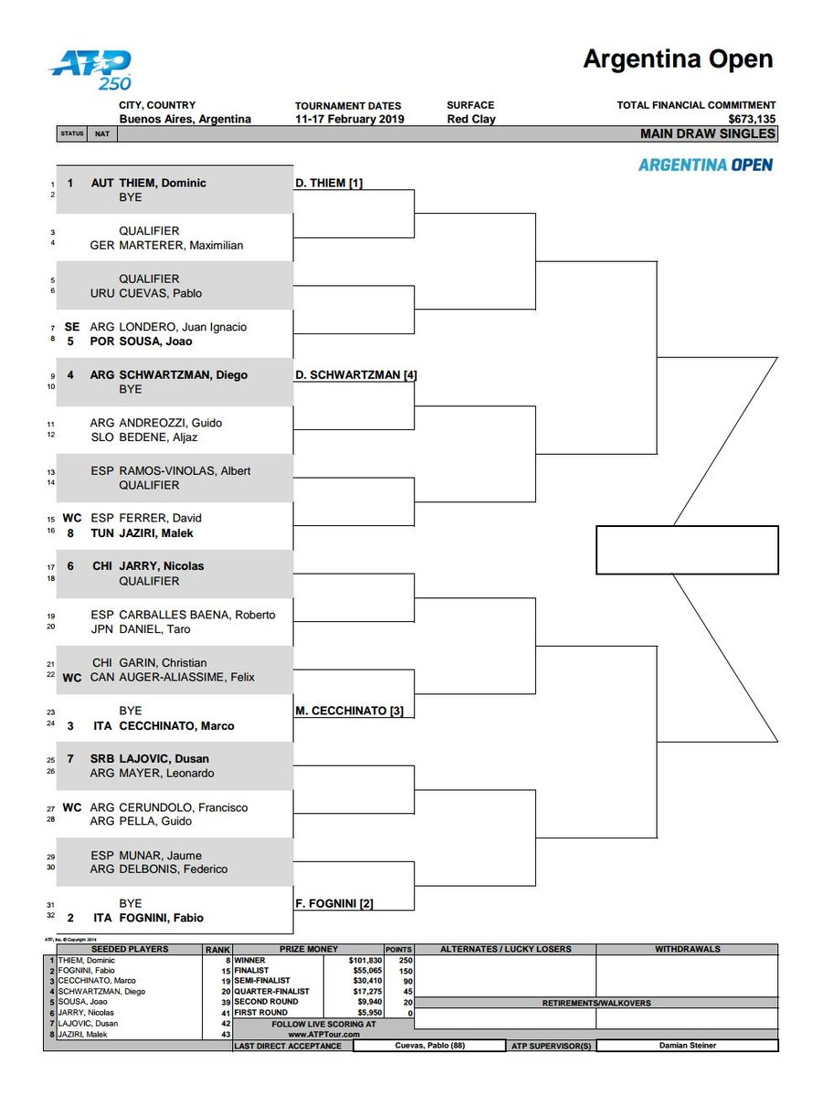 Buenos Aires 2019 - ATP 250 Dy_AS_xW0AM9Ba8