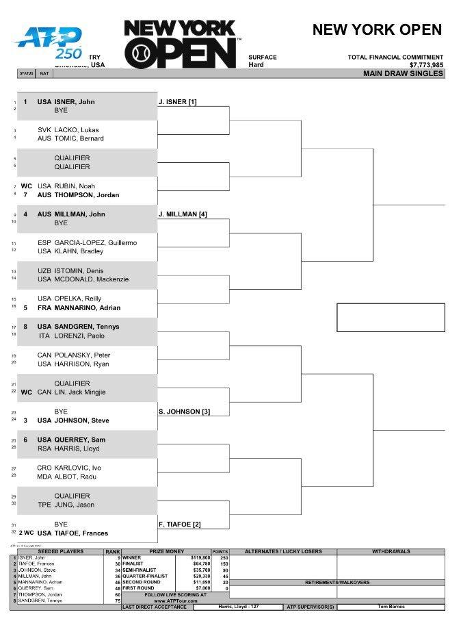 New York 2019 - ATP 250 Dy_olvlWsAUI8q5