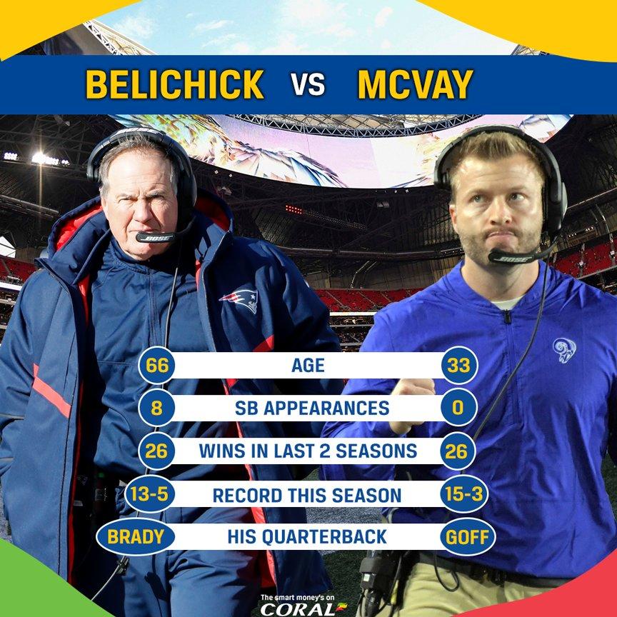 Tomorrow.  Brady vs. Goff Belichick vs. McVay  Experience vs. Youth  Who wins? #SBLII