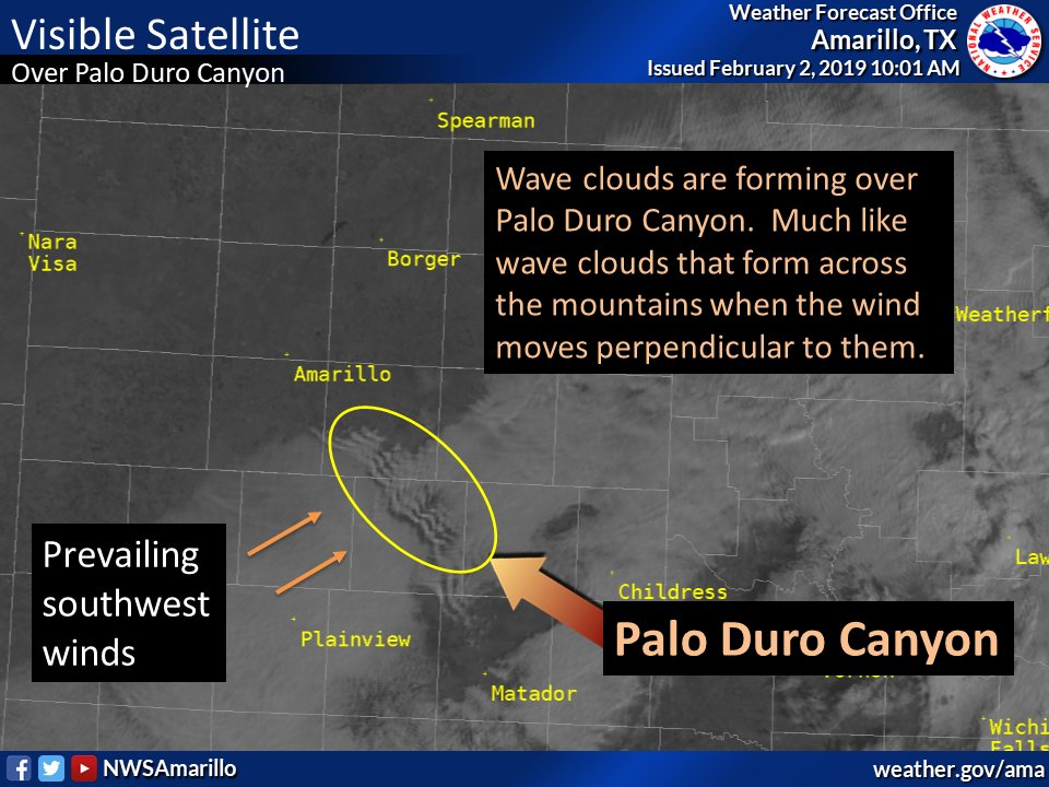 Wave clouds were forming over Palo Duro Canyon this morning.  These clouds are forming due to prevailing southwest winds in a moist layer that are blowing perpendicular to the canyon.  These clouds are forming much like the wave clouds that form over the mountains. #phwx  #txwx