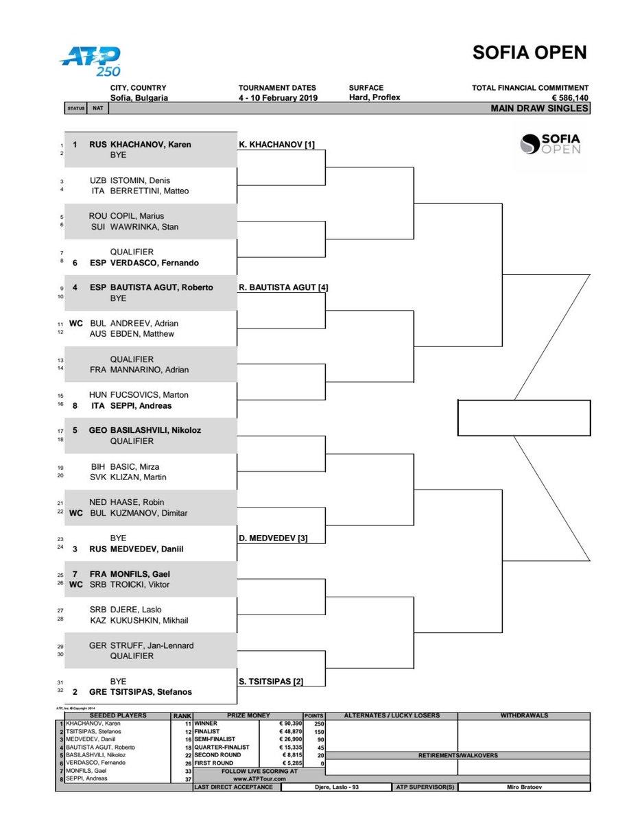 Sofia Open 2019 - ATP 250 Dybv03bX4AUNaC5