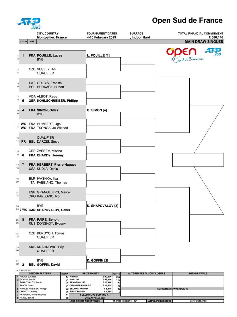 Open Sud de France 2019 - Montpellier - ATP 250 DybvzpFX4AAa8Ng
