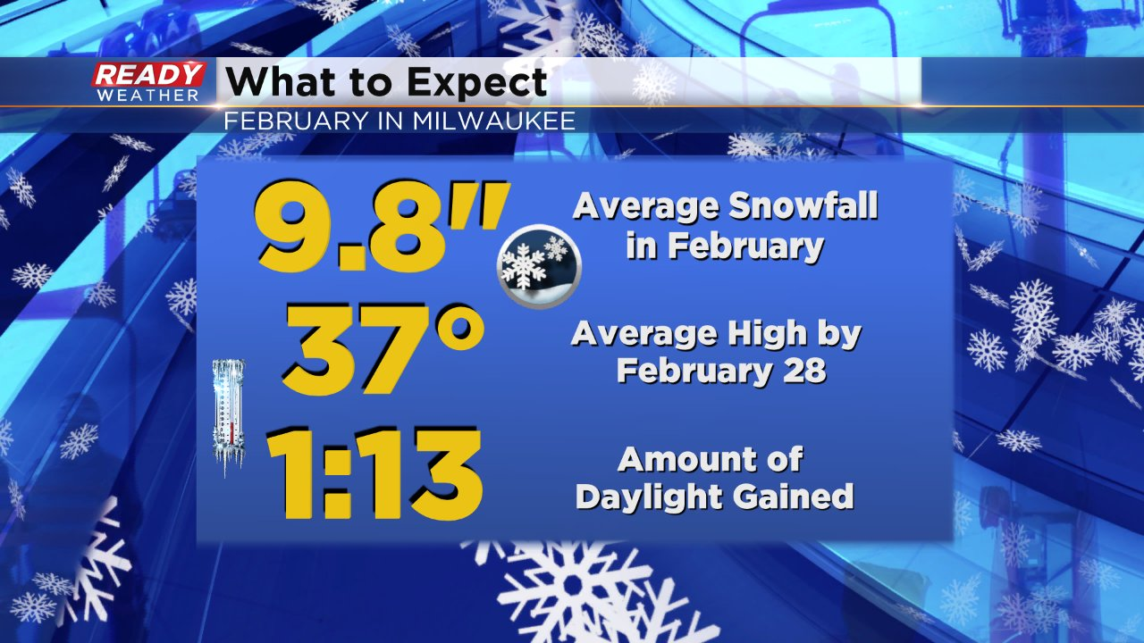 January ends as 28th snowiest and 66th coldest in Milwaukee