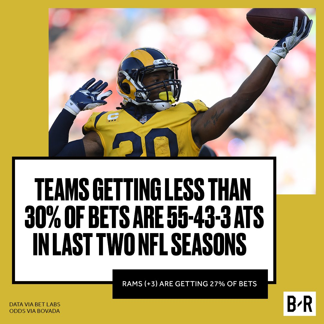 Super Bowl Betting Guide | Bleacher Report | Latest News