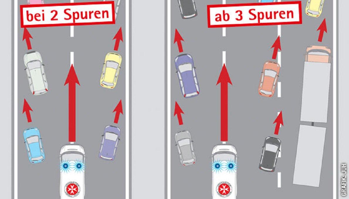 rettungsgasse bei 3 spuren