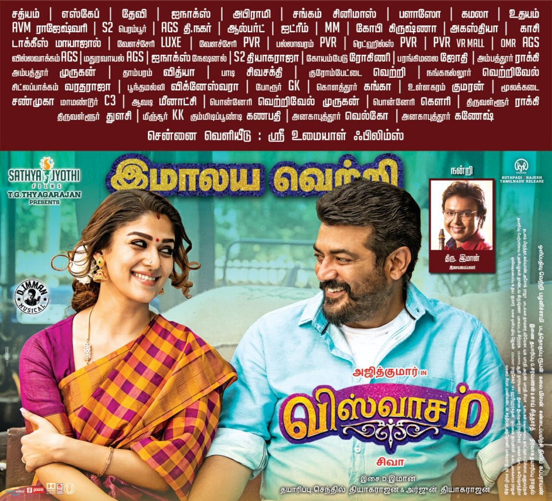 Thanks @SathyaJyothi_ and @directorsiva sir for the honour! Sincere thanks to Ajith sir @NayantharaU mam! Deeply humbled with audience's earth shattering response this Pongal! A film to celebrate n cherish for long! God is been kind!👍