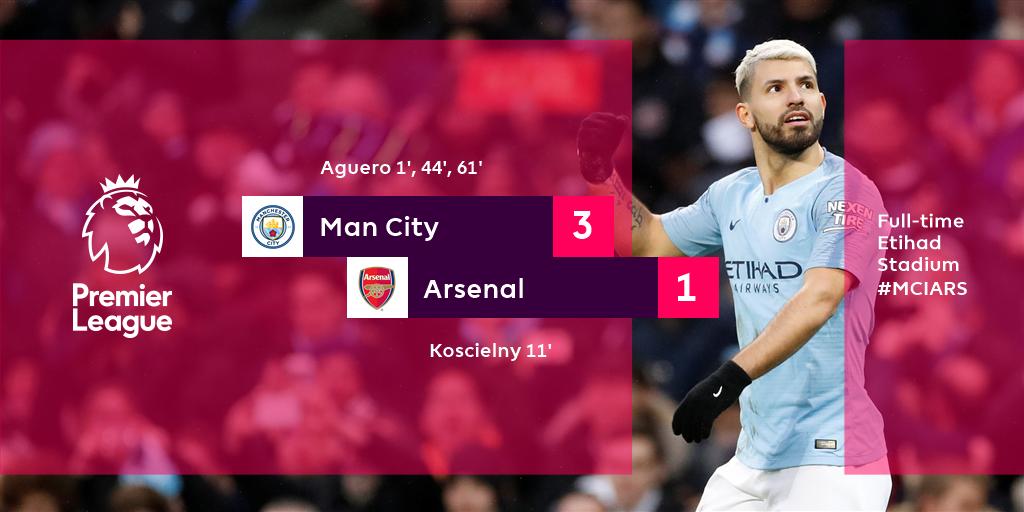Hasil pertandingan Manchester City vs Arsenal, Senin (4/2/2019) dinihari. Sergio Aguero mencetak tiga gol ke gawang Arsenal.