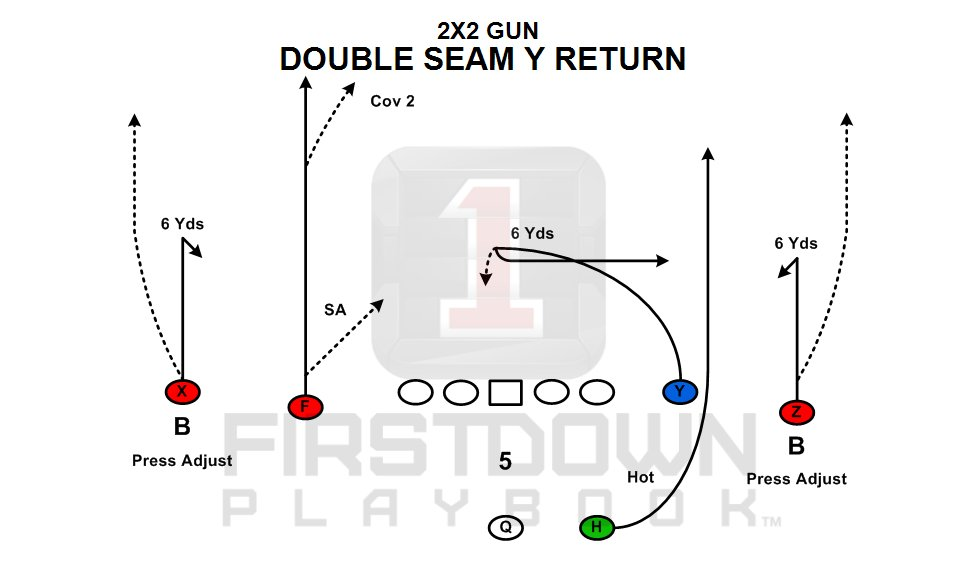 Firstdown Playbook On Twitter This Is Going To Be A Fun Week If