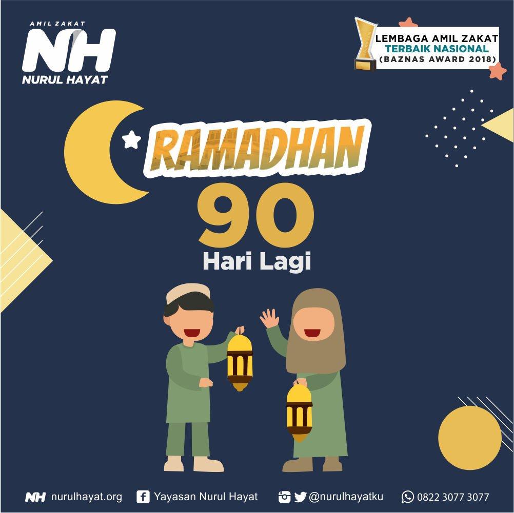 ramadhansukur: Berapa Hari Lagi Bulan Ramadhan