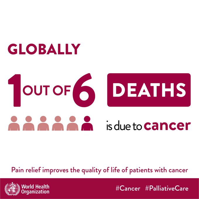 WorldCancerDay 2019: Eight warning signs you shouldn't ignore – WeCare