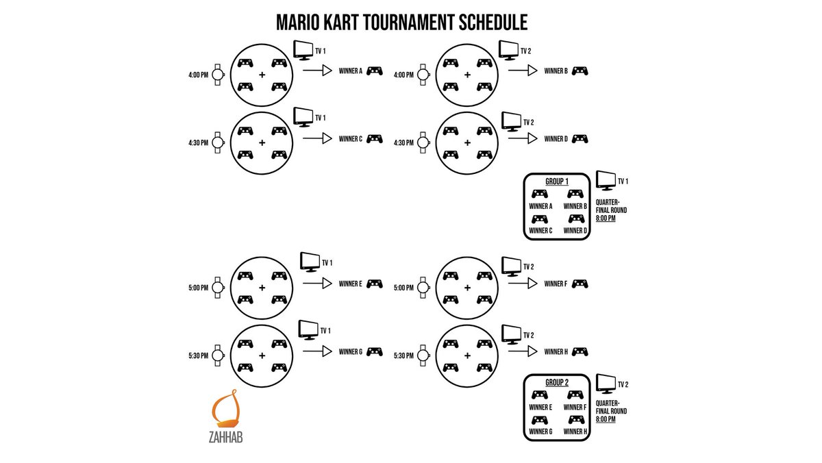 The first TEN registrations will receive a FREE 3-month Zahhab Student Discount subscription with 50+ brands to choose from. Hurry up! Terms and conditions apply. #mariokart #mariokart8 #gamers #kuwaitgamers https://t.co/kJMxfXFlTU