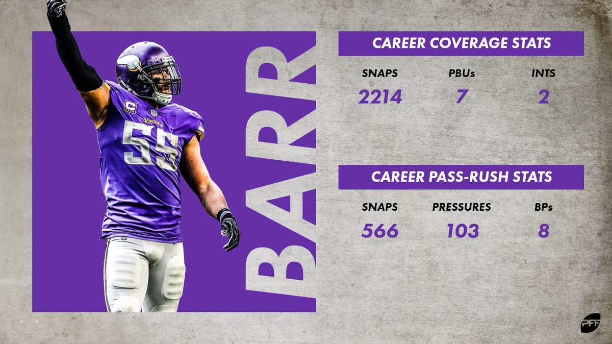 The curious career of Vikings defender Anthony Barr | NFL News ...