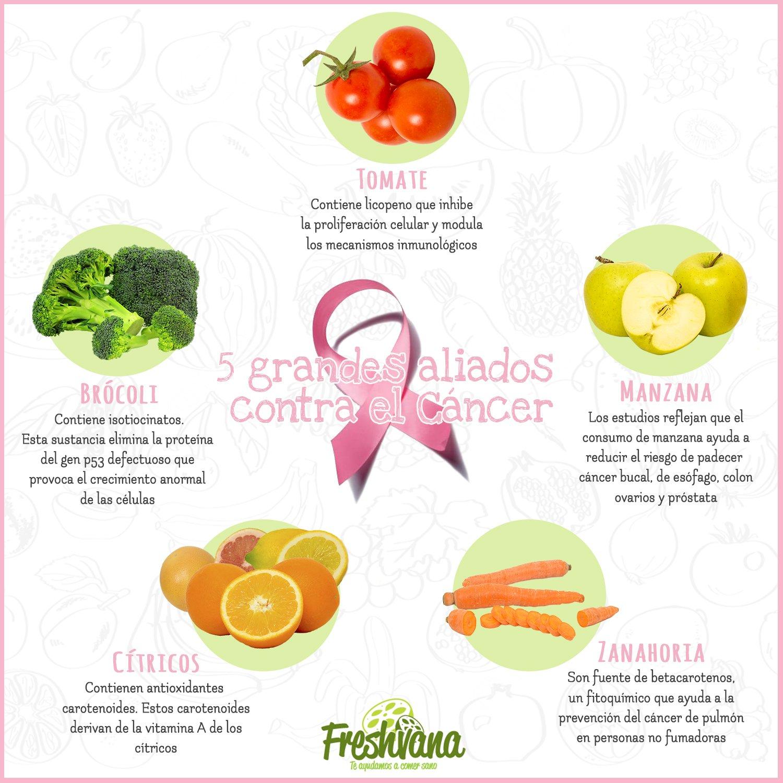 cáncer de próstata cítricos