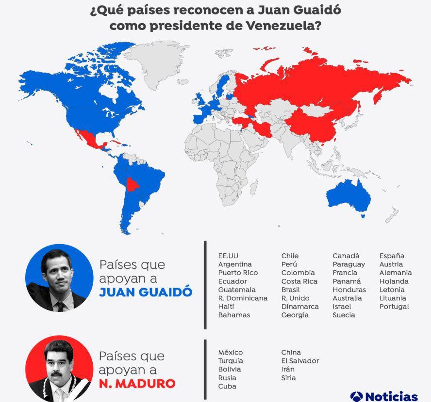 Topic para hablar sobre VENEZUELA - Página 5 DykECo5WkAAhfRT