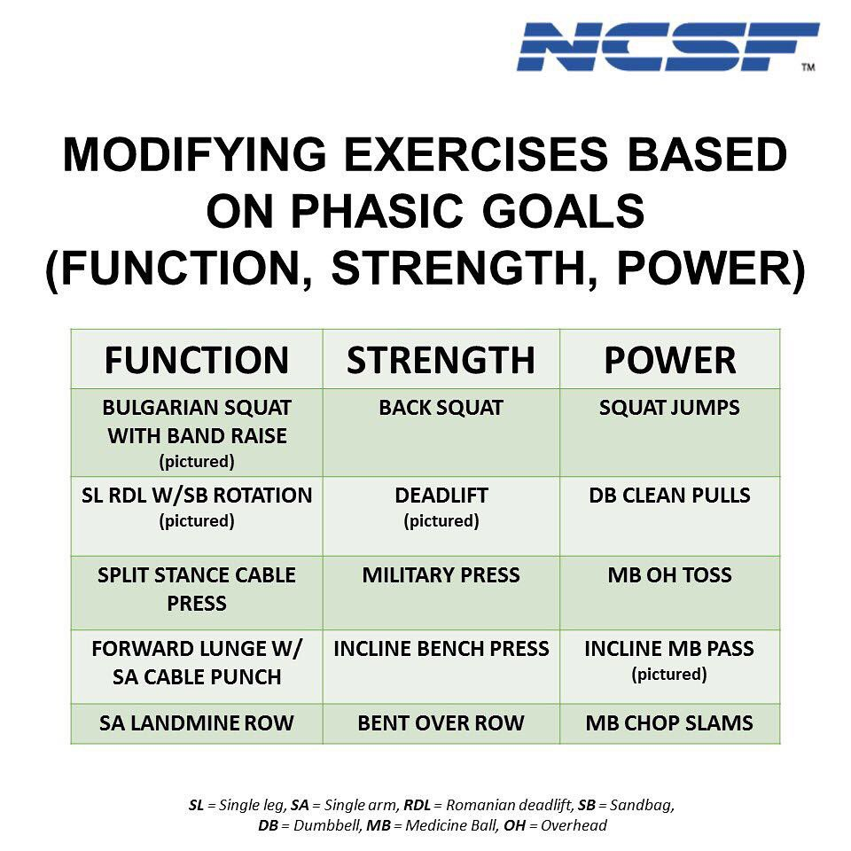 Ncsf Ncsfcpt Twitter