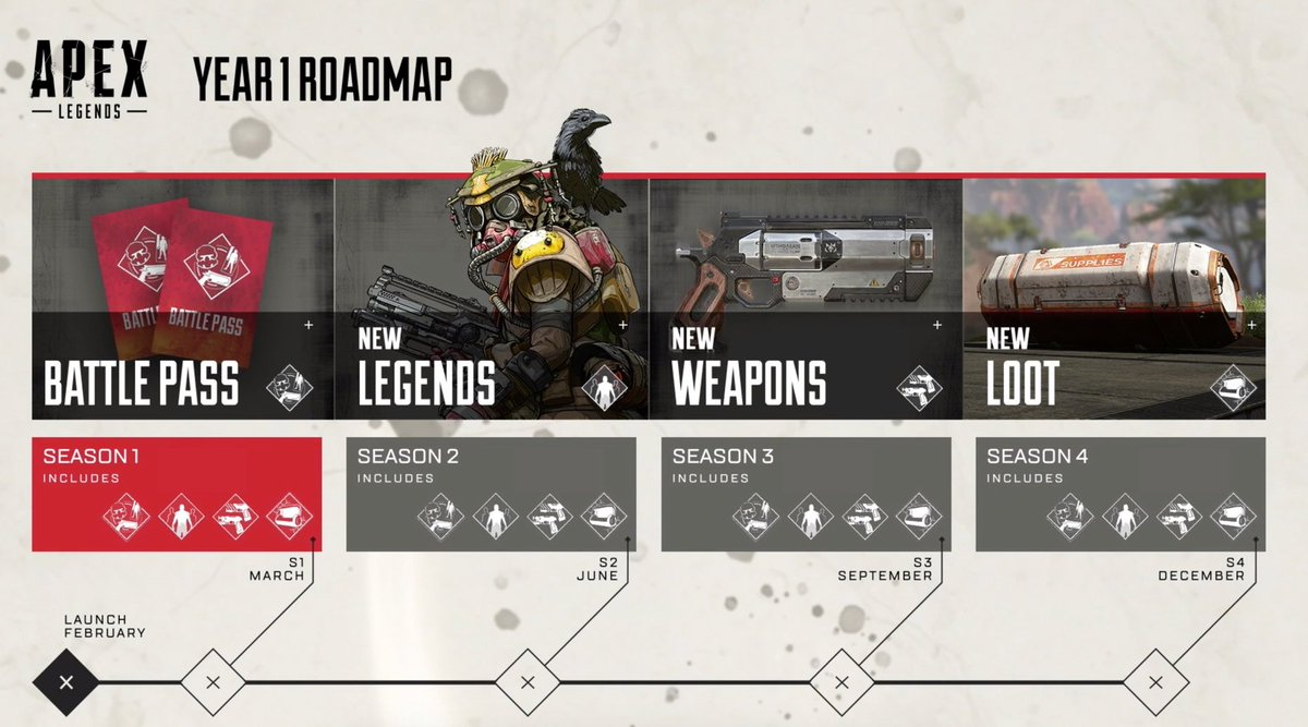 Image result for apex legends roadmap respawn