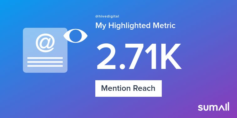 My week on Twitter 🎉: 1 Mention, 2.71K Mention Reach. See yours with https://t.co/clug7nE0um https://t.co/60O49s84F4