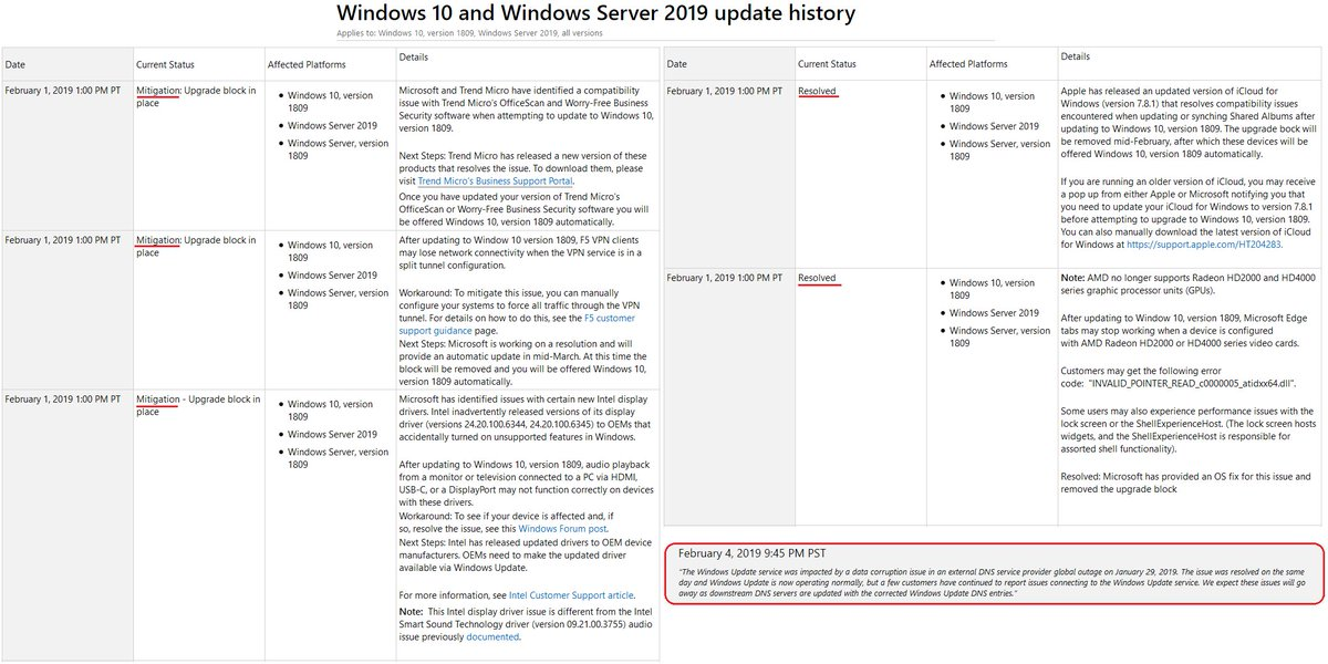 👉📋Current status of Windows, Version 1809 aka #October2018Update