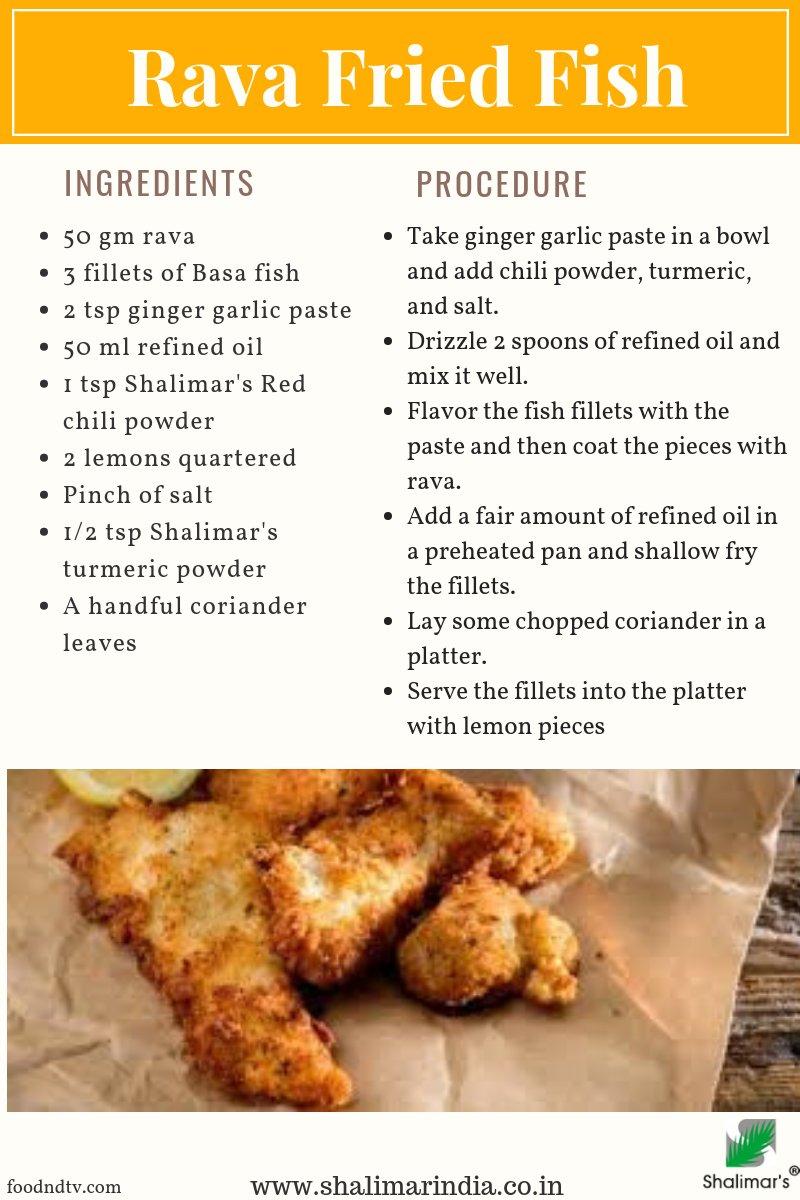 fishrecipe… hashtag on Twitter